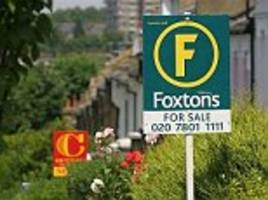 foxtons issues profit warning as london property market cools as bba reports mortgage slump