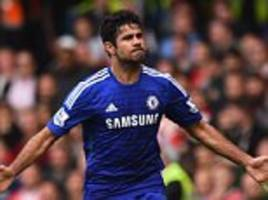 Diego Costa and Ramires WILL be fit for Chelsea to face QPR in west London derby claims boss Jose Mourinho